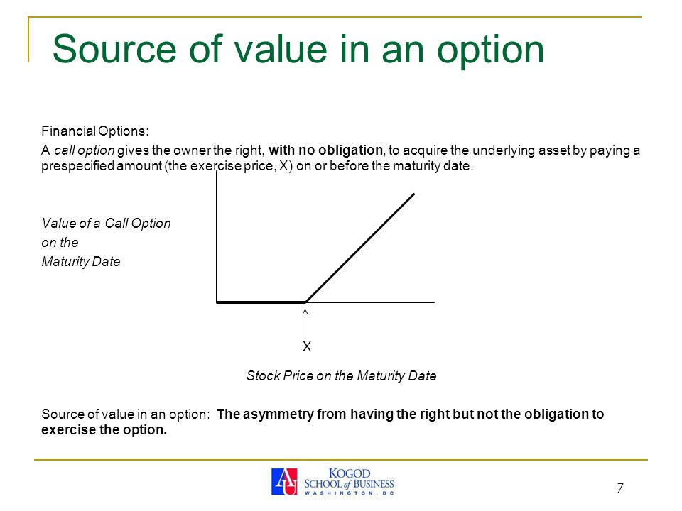 7 Source of value in an option Financial Options: A call option gives the owner the right, with no obligation, to acquire the underlying asset by paying a prespecified amount (the exercise price, X) on or before the maturity date.
