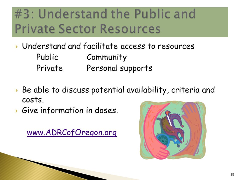 Understand and facilitate access to resources Public Community Private Personal supports  Be able to discuss potential availability, criteria and costs.