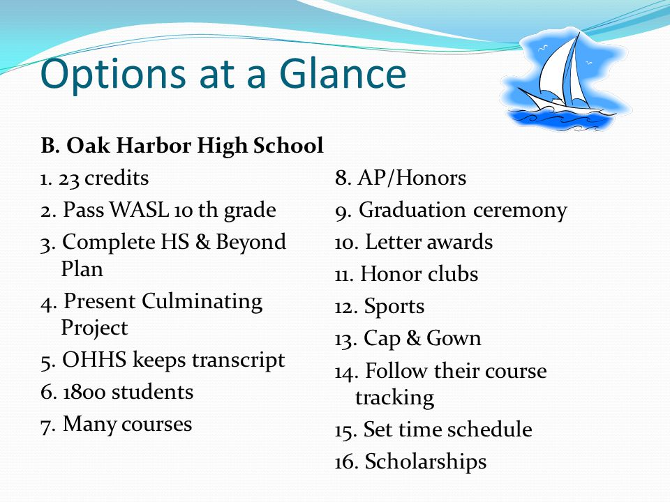 Options at a Glance B. Oak Harbor High School 1. 23 credits 2.