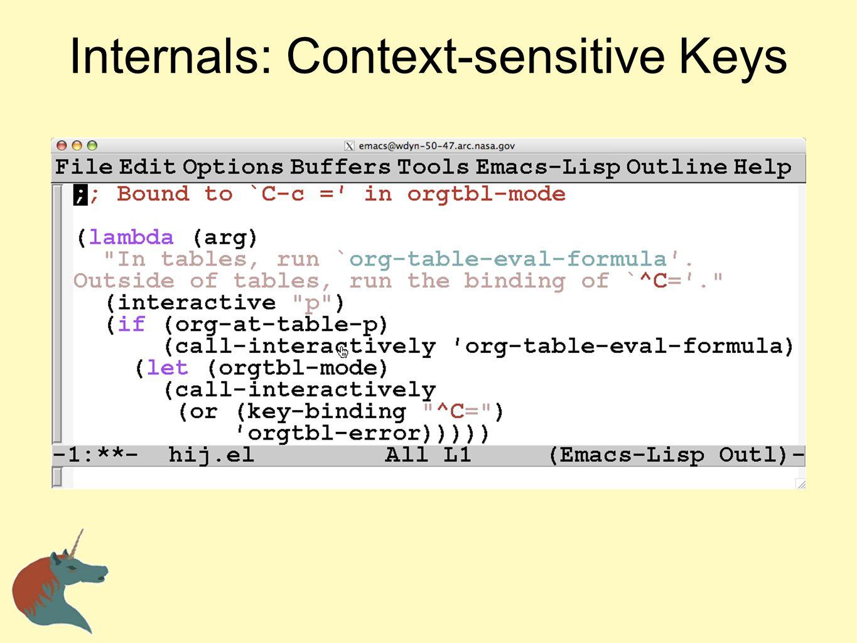 Internals: Context-sensitive Keys