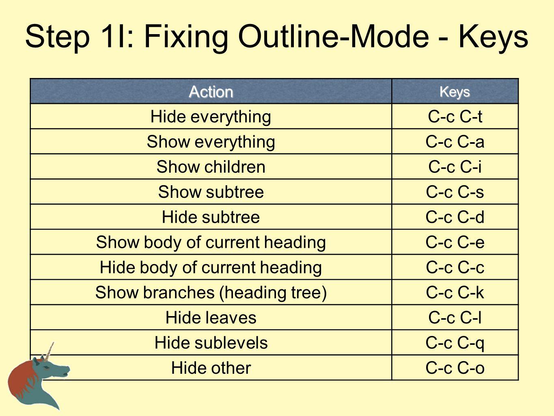 Step 1I: Fixing Outline-Mode - Keys ActionKeys Hide everythingC-c C-t Show everythingC-c C-a Show childrenC-c C-i Show subtreeC-c C-s Hide subtreeC-c