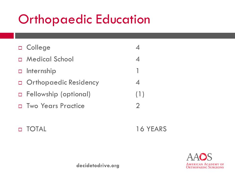 decidetodrive.org Orthopaedic Education  College4  Medical School4  Internship1  Orthopaedic Residency4  Fellowship (optional)(1)  Two Years Practice2  TOTAL16 YEARS