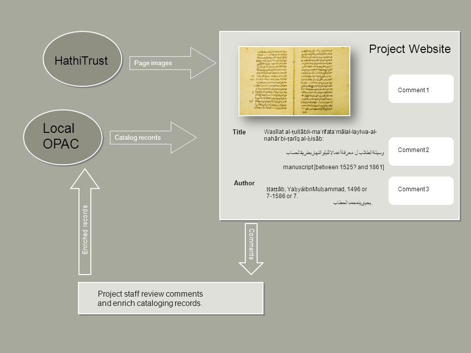 Project staff review comments and enrich cataloging records. Title Wasīlat al- ṭ ullābli-ma'rifata'mālal-laylwa-al- nahār bi- ṭ arīq al- ḥ isāb: وسيلة