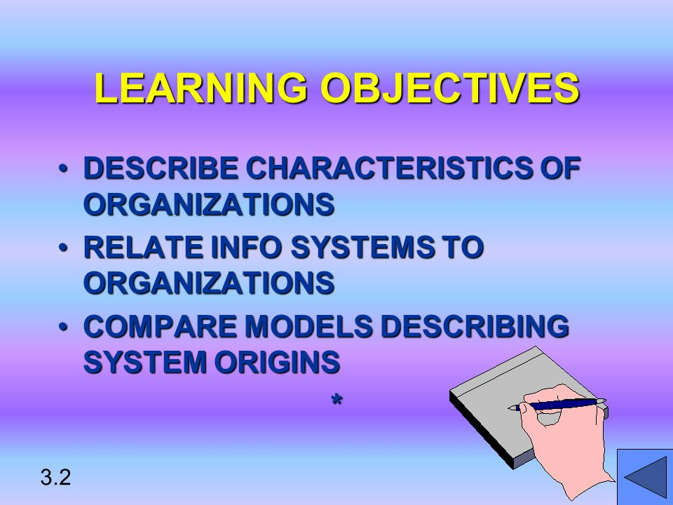 LEARNING OBJECTIVES DESCRIBE CHARACTERISTICS OF ORGANIZATIONSDESCRIBE CHARACTERISTICS OF ORGANIZATIONS RELATE INFO SYSTEMS TO ORGANIZATIONSRELATE INFO SYSTEMS TO ORGANIZATIONS COMPARE MODELS DESCRIBING SYSTEM ORIGINSCOMPARE MODELS DESCRIBING SYSTEM ORIGINS* 3.2
