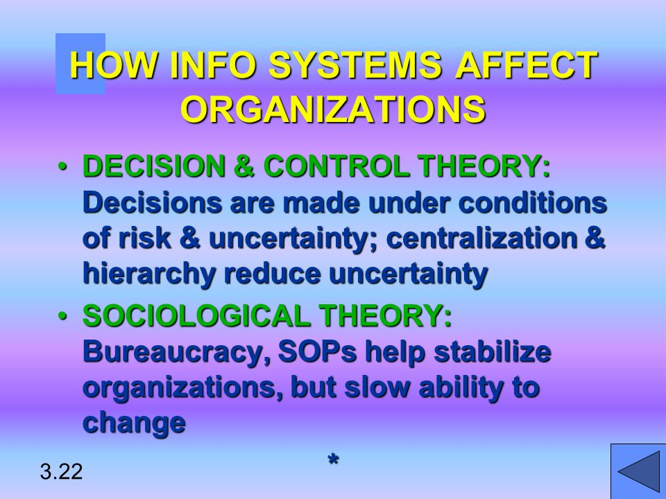 HOW INFO SYSTEMS AFFECT ORGANIZATIONS DECISION & CONTROL THEORY: Decisions are made under conditions of risk & uncertainty; centralization & hierarchy reduce uncertaintyDECISION & CONTROL THEORY: Decisions are made under conditions of risk & uncertainty; centralization & hierarchy reduce uncertainty SOCIOLOGICAL THEORY: Bureaucracy, SOPs help stabilize organizations, but slow ability to changeSOCIOLOGICAL THEORY: Bureaucracy, SOPs help stabilize organizations, but slow ability to change* 3.22