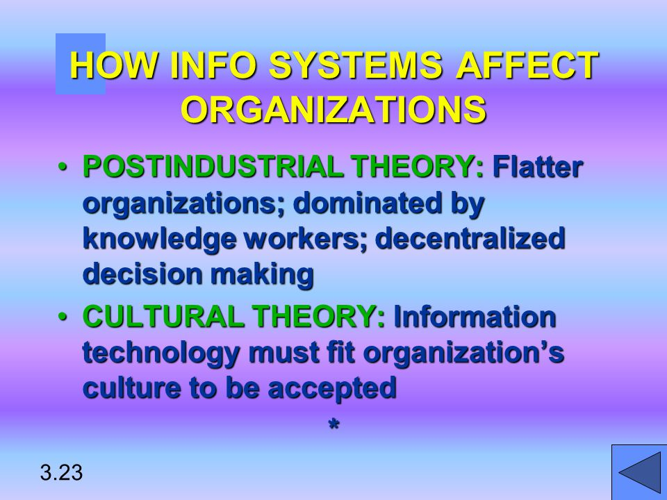 HOW INFO SYSTEMS AFFECT ORGANIZATIONS POSTINDUSTRIAL THEORY: Flatter organizations; dominated by knowledge workers; decentralized decision makingPOSTINDUSTRIAL THEORY: Flatter organizations; dominated by knowledge workers; decentralized decision making CULTURAL THEORY: Information technology must fit organization's culture to be acceptedCULTURAL THEORY: Information technology must fit organization's culture to be accepted* 3.23