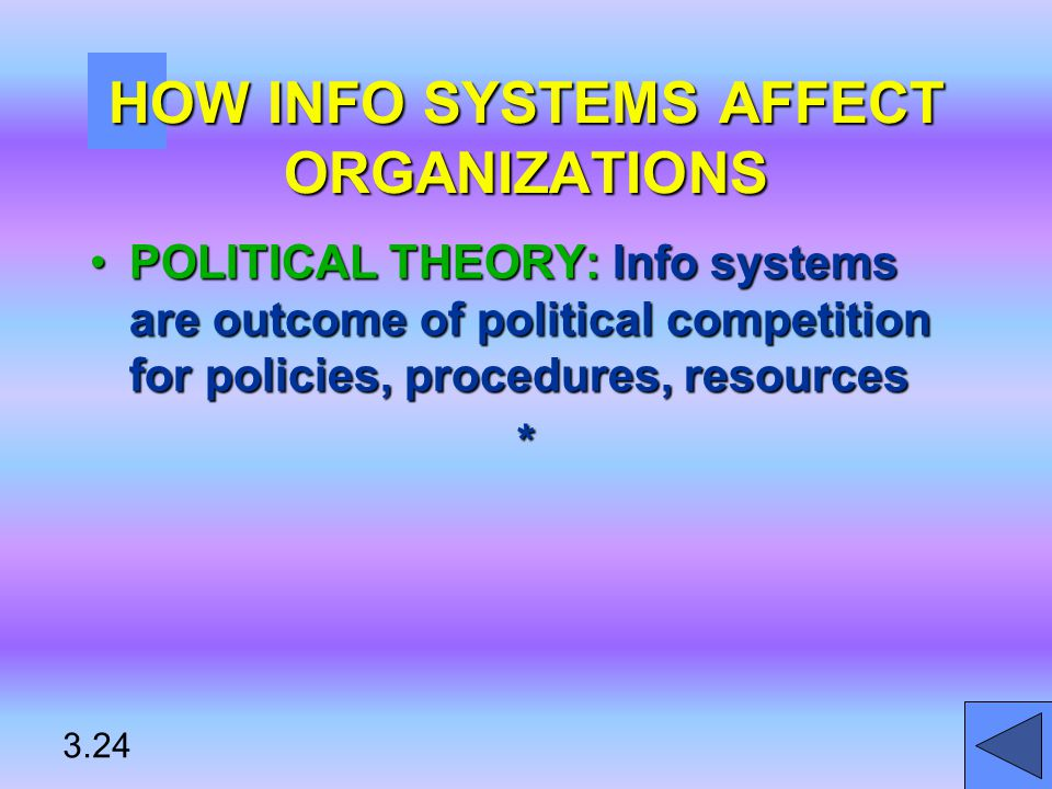 HOW INFO SYSTEMS AFFECT ORGANIZATIONS POLITICAL THEORY: Info systems are outcome of political competition for policies, procedures, resourcesPOLITICAL THEORY: Info systems are outcome of political competition for policies, procedures, resources* 3.24
