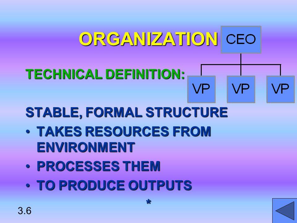 IMPLICATIONS FOR DESIGN & UNDERSTANDING INFO SYSTEMS ENVIRONMENTSTRUCTURECULTUREPOLITICS* 3.27