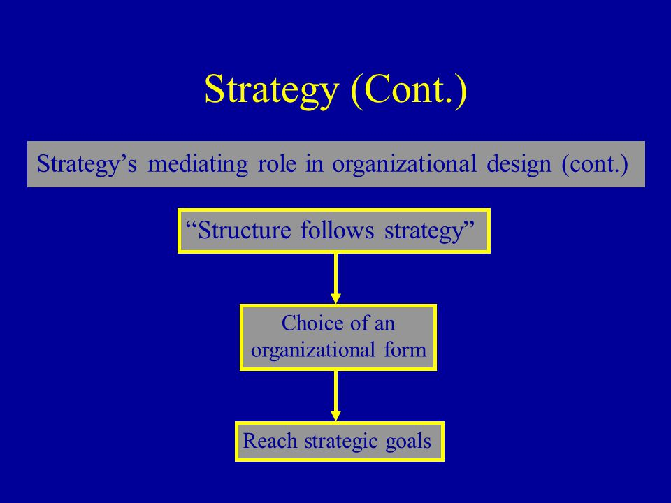 Strategy (Cont.) Structure follows strategy Choice of an organizational form Reach strategic goals Strategy's mediating role in organizational design (cont.)