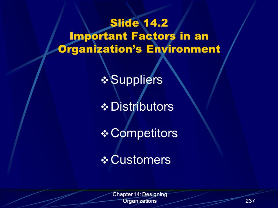 Chapter 14: Designing Organizations238 Slide 14.3 Strategies for Building a Competitive Advantage  Low-cost strategy  Based on an organization's ability to provide a product or service at a lower cost than its rivals  Differentiation strategy  Based on providing customers with something unique and makes the organization's product or service distinctive from its competition