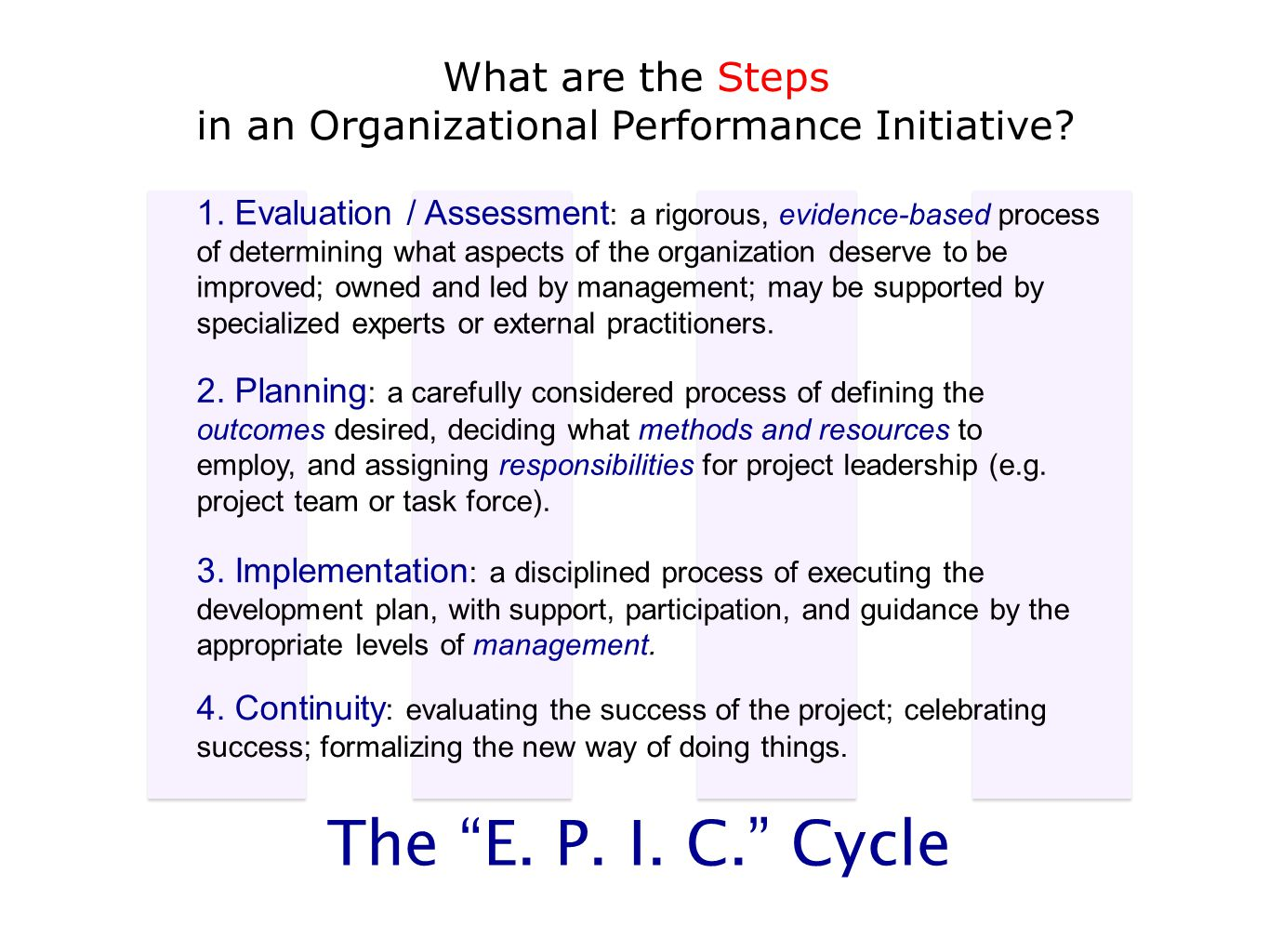 What are the Steps in an Organizational Performance Initiative? 1. Evaluation / Assessment : a rigorous, evidence-based process of determining what as