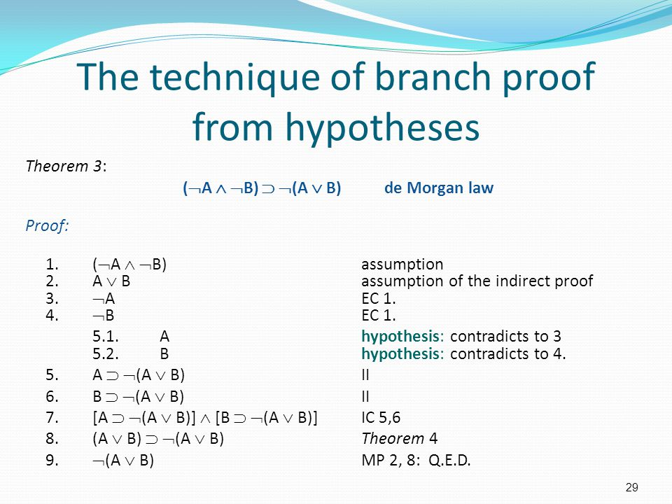 The technique of branch proof from hypotheses Theorem 3: (  A   B)   (A  B)de Morgan law Proof: 1.(  A   B) assumption 2.A  Bassumption of the indirect proof 3.