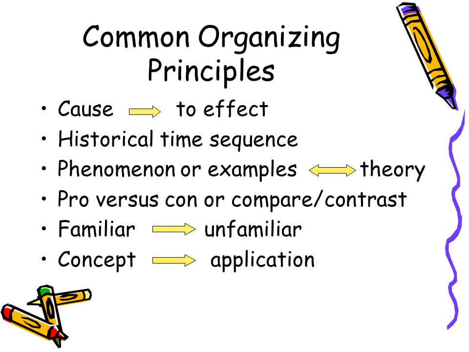Common Organizing Principles Cause to effect Historical time sequence Phenomenon or examples theory Pro versus con or compare/contrast Familiar unfami