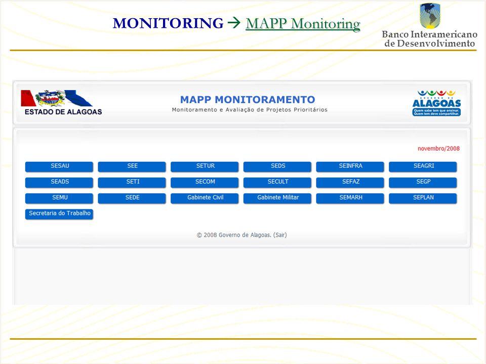 Banco Interamericano de Desenvolvimento MAPP Monitoring MONITORING  MAPP Monitoring