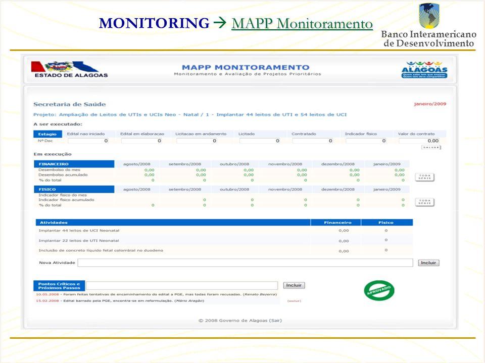 Banco Interamericano de Desenvolvimento MAPP Monitoramento MONITORING  MAPP Monitoramento
