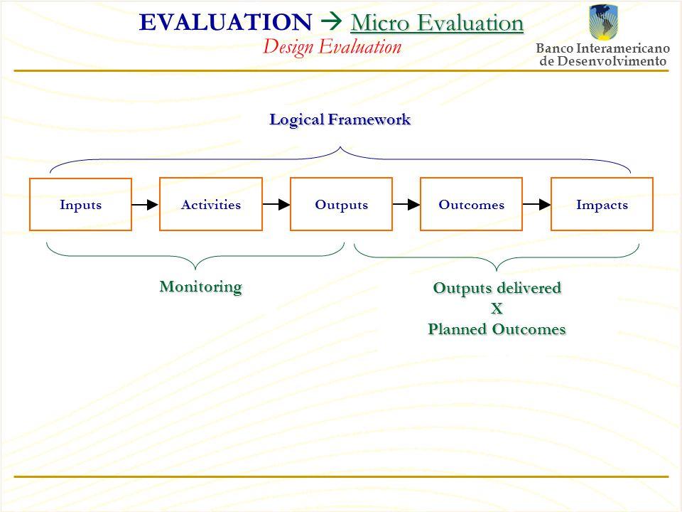 Banco Interamericano de Desenvolvimento Micro Evaluation EVALUATION  Micro Evaluation Design Evaluation Inputs Activities Outputs OutcomesImpacts Logical Framework Monitoring Outputs delivered X Planned Outcomes