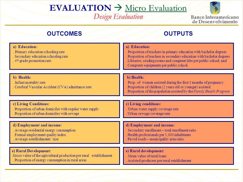 Banco Interamericano de Desenvolvimento Micro Evaluation EVALUATION  Micro Evaluation Design Evaluation a) Education:.