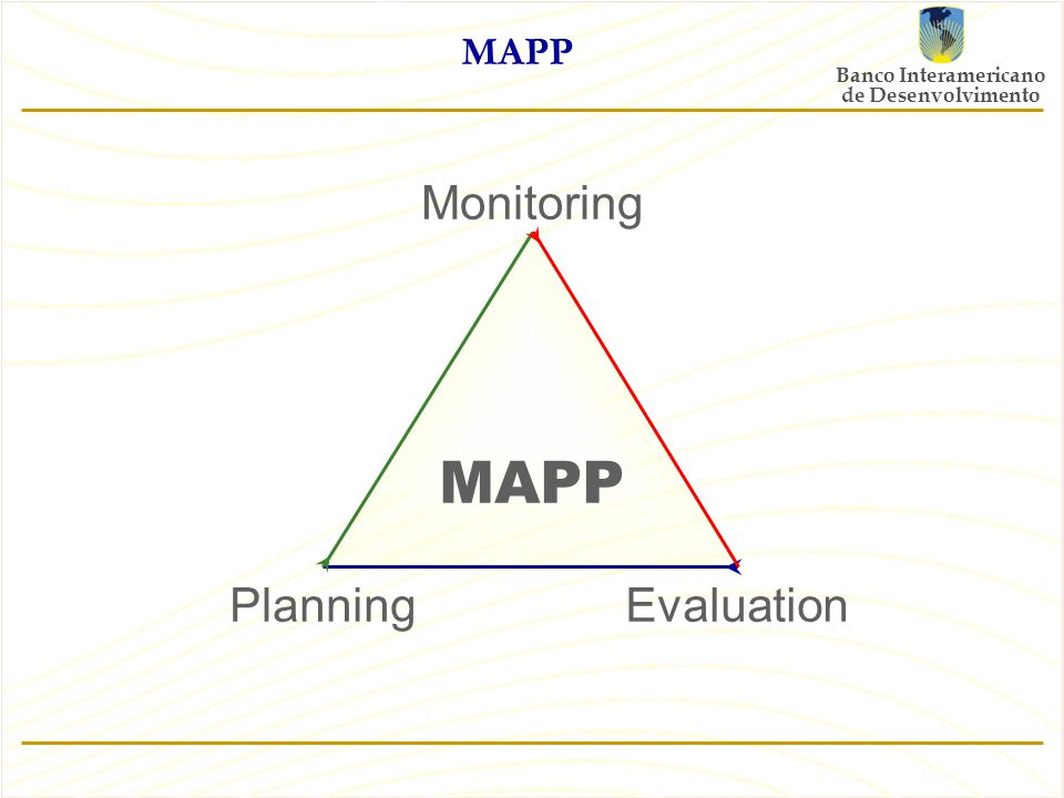 Banco Interamericano de Desenvolvimento MAPP Planning Monitoring Evaluation