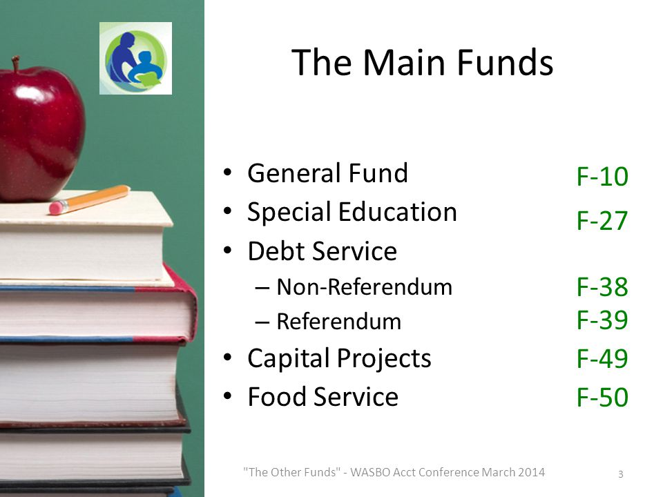 The Main Funds General Fund Special Education Debt Service – Non-Referendum – Referendum Capital Projects Food Service F-10 F-27 F-38 F-39 F-49 F-50 3 The Other Funds - WASBO Acct Conference March 2014