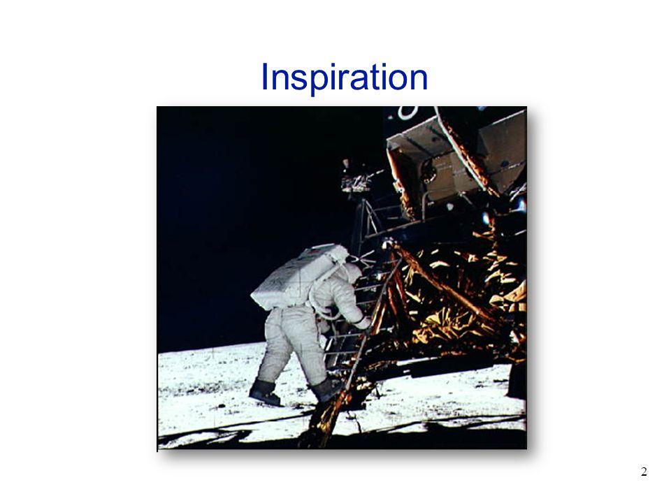 2 Inspiration