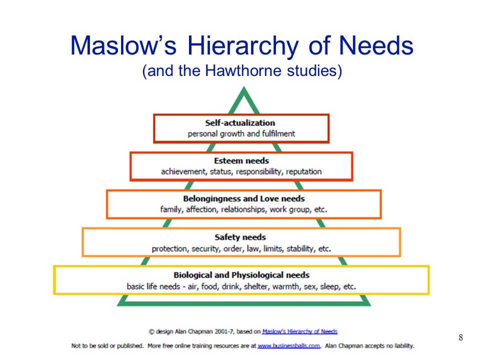 8 Maslow's Hierarchy of Needs (and the Hawthorne studies) 8
