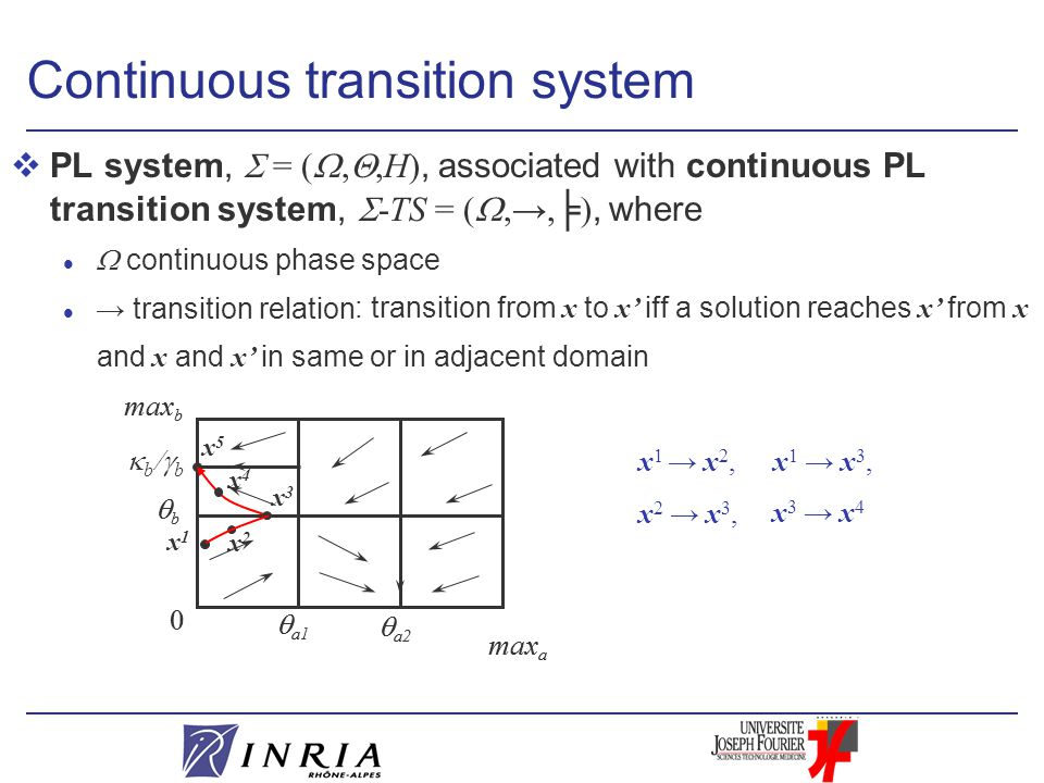Continuous transition system  PL system,  = ( , ,H), associated with continuous PL transition system,  -TS = ( ,→,╞), where  continuous phase s