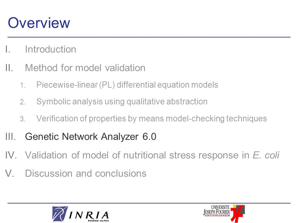 Overview I.Introduction II.Method for model validation 1.
