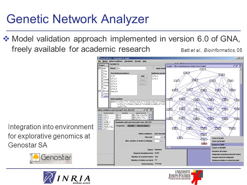 Genetic Network Analyzer vModel validation approach implemented in version 6.0 of GNA, freely available for academic research Batt et al., Bioinformat