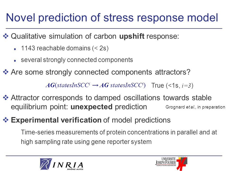 Novel prediction of stress response model vQualitative simulation of carbon upshift response: l 1143 reachable domains (< 2s) l several strongly connected components vAre some strongly connected components attractors.