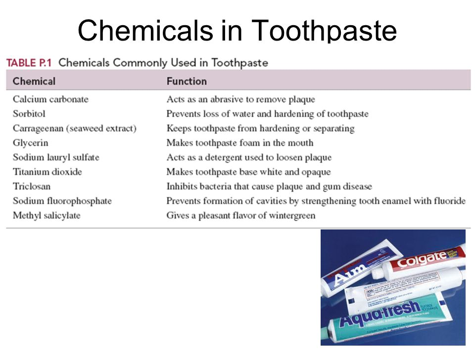 Chemicals in Toothpaste
