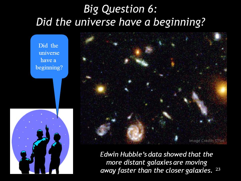 23 Big Question 6: Did the universe have a beginning? Did the universe have a beginning? Edwin Hubble's data showed that the more distant galaxies are