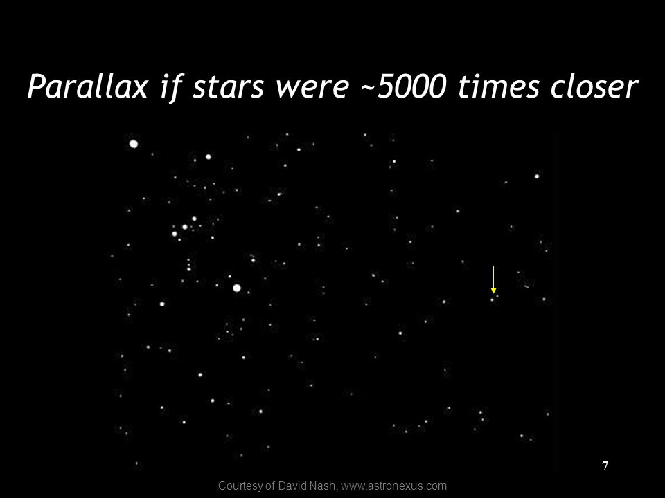 8 Parallax if stars were ~5000 times closer Courtesy of David Nash, www.astronexus.com
