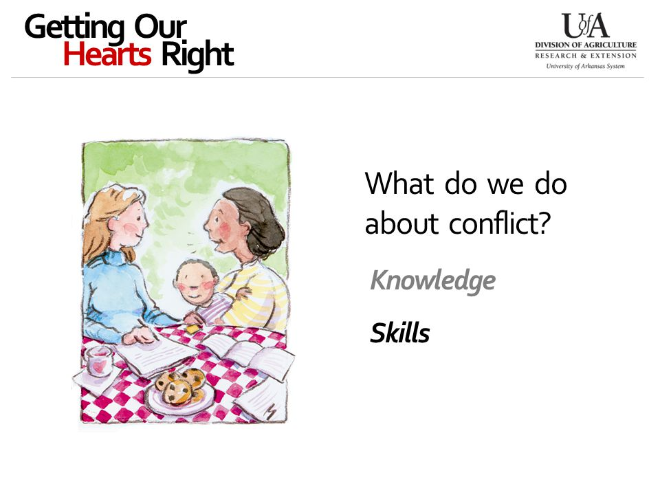 What do we do about conflict Getting Our Hearts Right Knowledge Skills