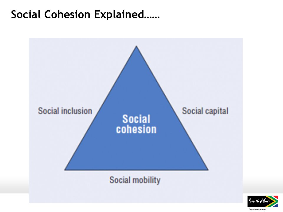 Social Cohesion Explained……