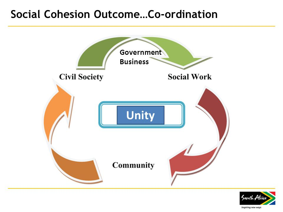 Social Cohesion Outcome…Co-ordination Unity Government Business