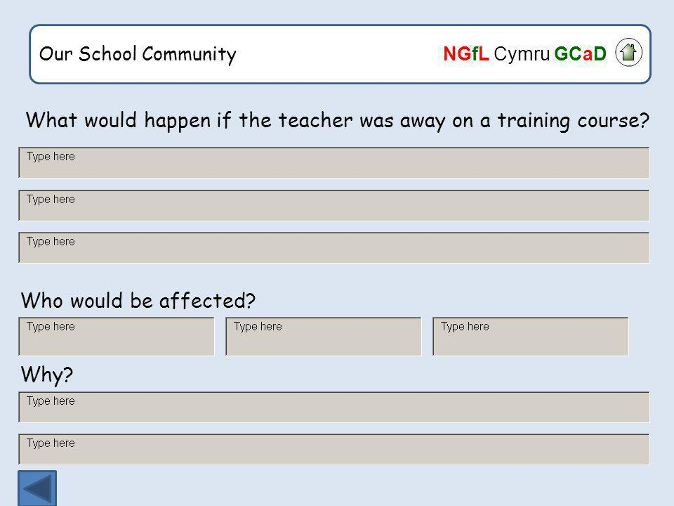 Our School Community NGfL Cymru GCaD What would happen if the teacher was away on a training course.