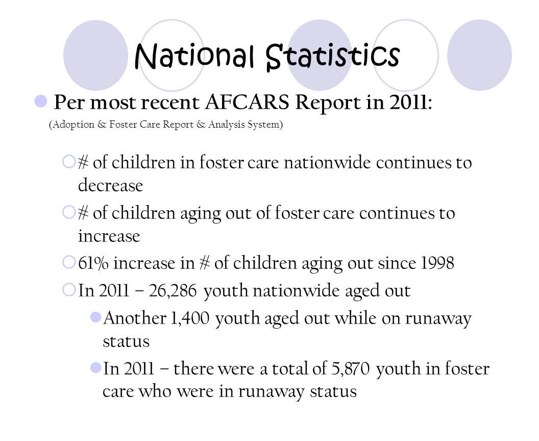 NC Statistics 515 youth aged out of NC foster care at age 18 in 2011  84% of these youth were age 12 or older at the time they entered foster care 2073 youth were between 18-21 that aged out of foster care between 10/1/08-9/30/11 Stats from Children's Bureau Child Welfare Outcomes Report