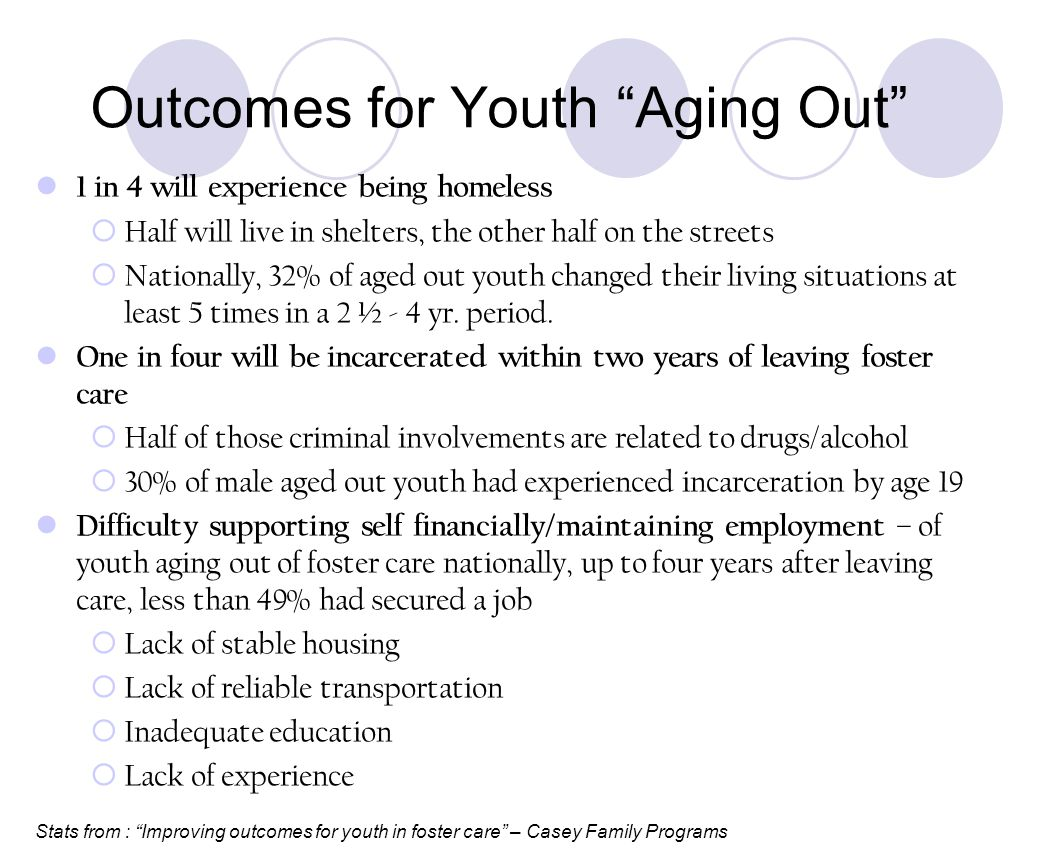 "Outcomes for Youth ""Aging Out"" 1 in 4 will experience being homeless  Half will live in shelters, the other half on the streets  Nationally, 32% of"