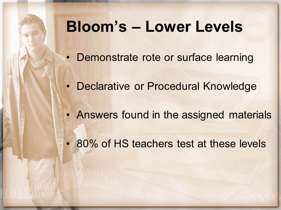 Bloom's – Lower Levels Demonstrate rote or surface learning Declarative or Procedural Knowledge Answers found in the assigned materials 80% of HS teac