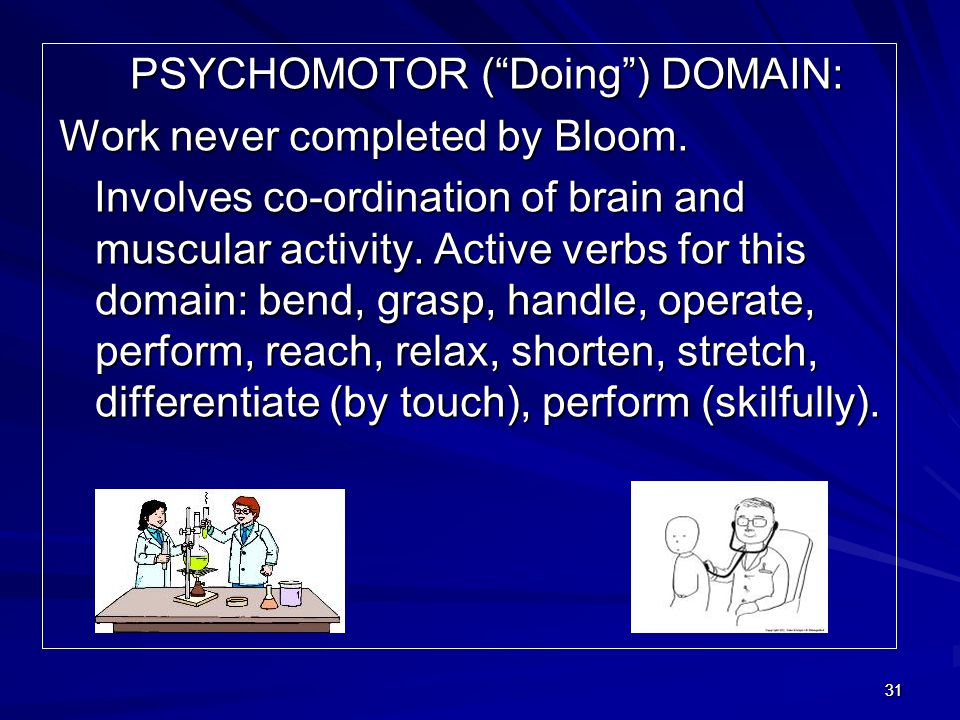 "3131 PSYCHOMOTOR (""Doing"") DOMAIN: PSYCHOMOTOR (""Doing"") DOMAIN: Work never completed by Bloom. Involves co-ordination of brain and muscular activity."