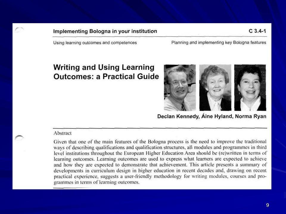1010 How do I write Learning Outcomes?