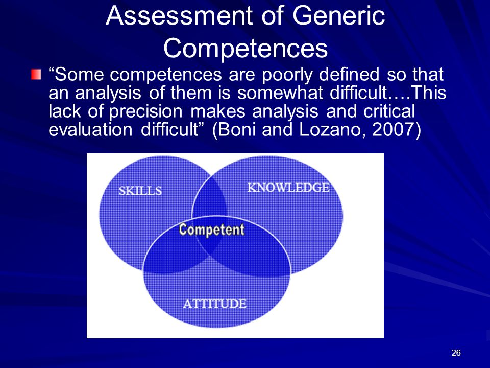 "26 Assessment of Generic Competences ""Some competences are poorly defined so that an analysis of them is somewhat difficult….This lack of precision ma"