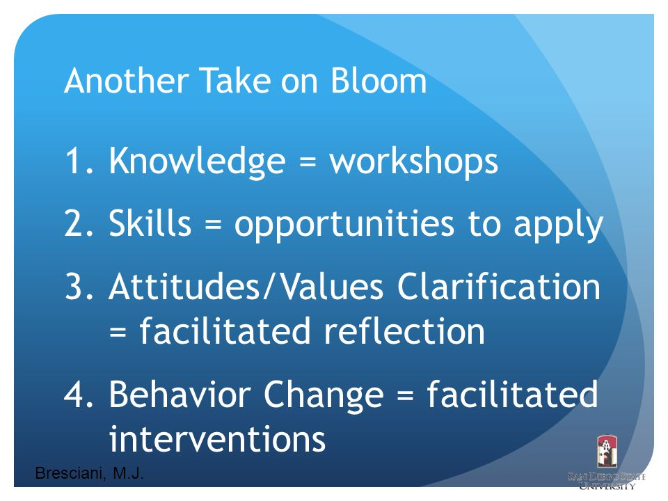 Bresciani, M.J. Another Take on Bloom 1.Knowledge = workshops 2.Skills = opportunities to apply 3.Attitudes/Values Clarification = facilitated reflect