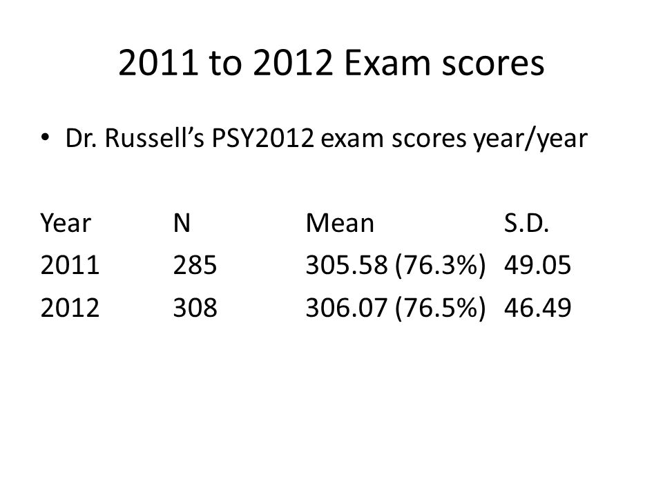 2011 to 2012 Exam scores Dr. Russell's PSY2012 exam scores year/year YearNMeanS.D.
