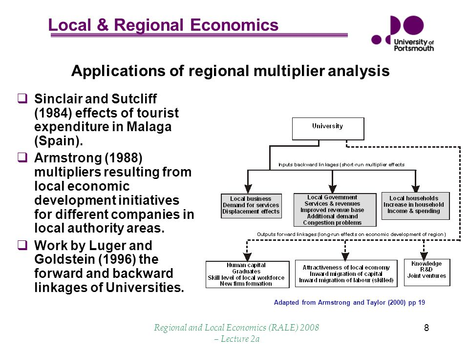 Local & Regional Economics Regional and Local Economics (RALE) 2008 – Lecture 2a 8  Sinclair and Sutcliff (1984) effects of tourist expenditure in Malaga (Spain).