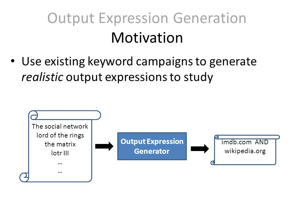 Output Expression Generation Motivation Use existing keyword campaigns to generate realistic output expressions to study The social network lord of the rings the matrix lotr III … Output Expression Generator imdb.com AND wikipedia.org