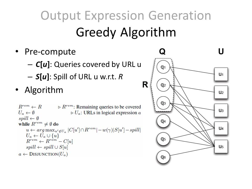 Output Expression Generation Greedy Algorithm Pre-compute – C[u]: Queries covered by URL u – S[u]: Spill of URL u w.r.t.