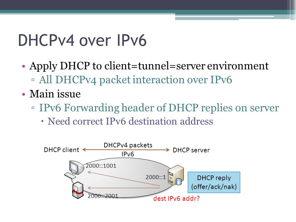 DHCPv4 over IPv6 Apply DHCP to client=tunnel=server environment ▫All DHCPv4 packet interaction over IPv6 Main issue ▫IPv6 Forwarding header of DHCP re