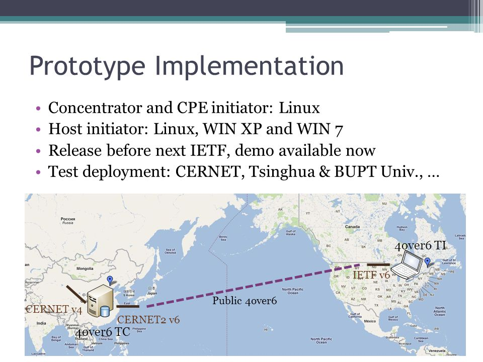 Prototype Implementation Concentrator and CPE initiator: Linux Host initiator: Linux, WIN XP and WIN 7 Release before next IETF, demo available now Te