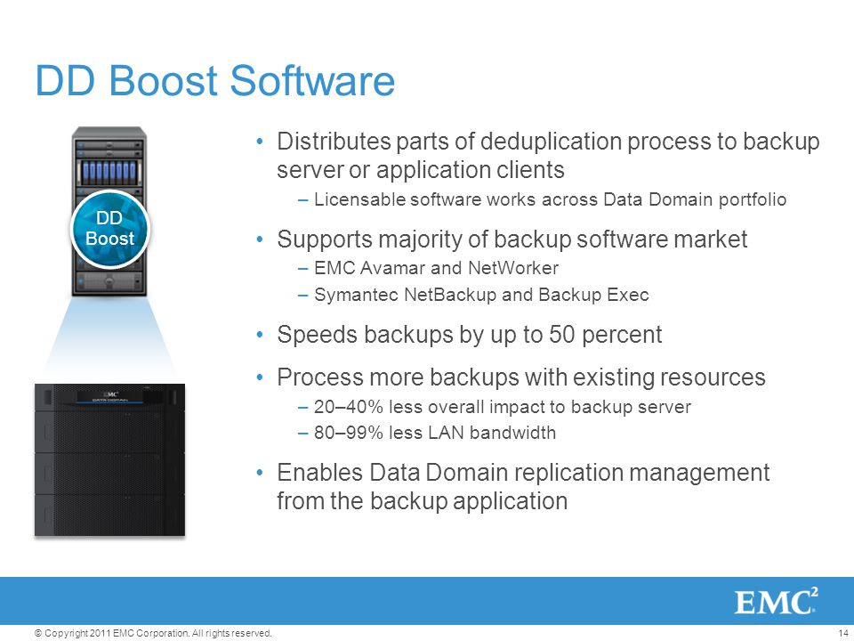 14© Copyright 2011 EMC Corporation. All rights reserved. DD Boost Software Distributes parts of deduplication process to backup server or application